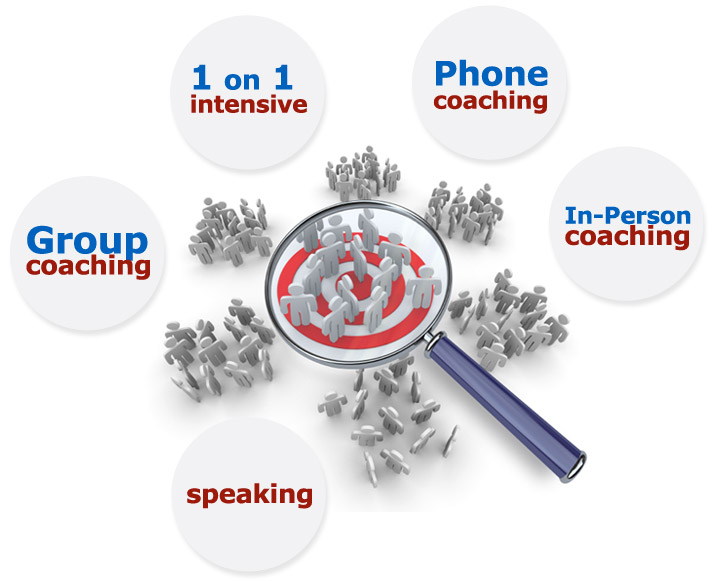 Coaching | Training | Support | PWG Marketing